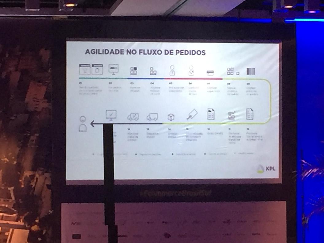 Idealize Tecnologia - A Idealize Tecnologia foi até o Rio Grande do Sul, para a Conferência de E-Commerce Brasil Sul 2016 (14)