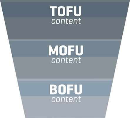 Idealize Tecnologia - Como gerar resultados extraordinários utilizando Blog no e-commerce (2)
