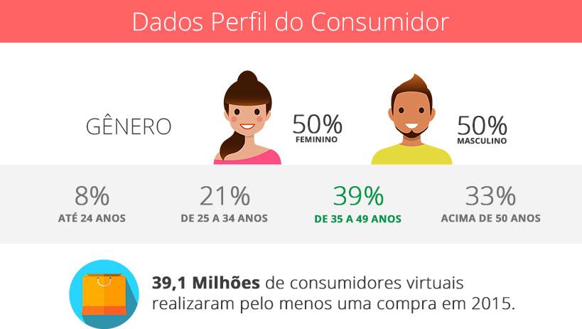 Idealize Tecnologia - Números importantes para o E-commerce que você deveria conhecer (2)