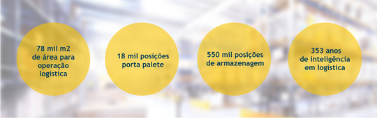 e-fulfillment-o-novo-servico-dos-correios-integrado-com-e-commerce-2